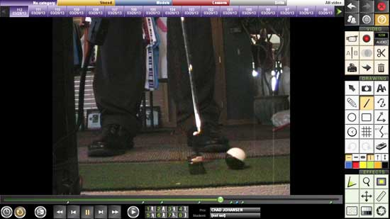 Custom Putter Fitting Analysis - Loft