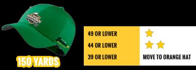 CJGA Junior Tour - Green Hat – 150 yards