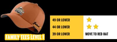 CJGA Junior Tour - Orange Hat – Level 1 Family Tees