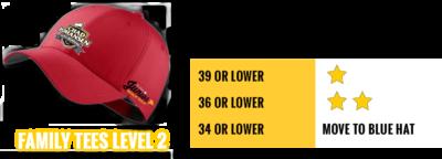 CJGA Junior Tour - Red Hat – Level 2 Family Tees