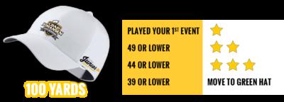 CJGA Junior Tour - White Hat – 100 yards